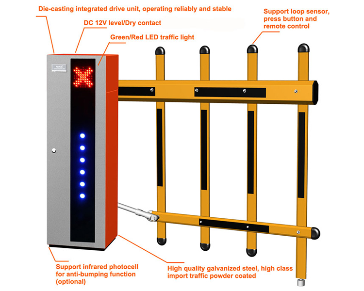 Automated Gate Barriers | Automatic Barriers | Gates Barrier
